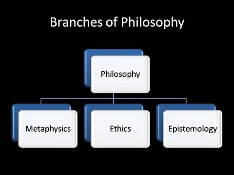 Introduction to Philosophy: Types of Arguments