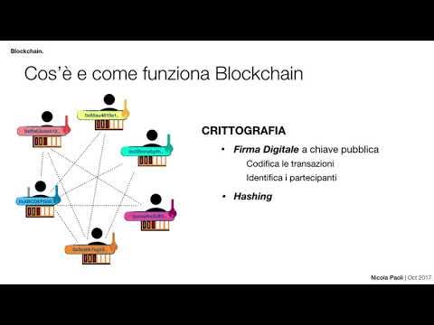 Blockchain. Che cos'è e come si potrebbe utilizzare (ITA) || 1 - Come funziona
