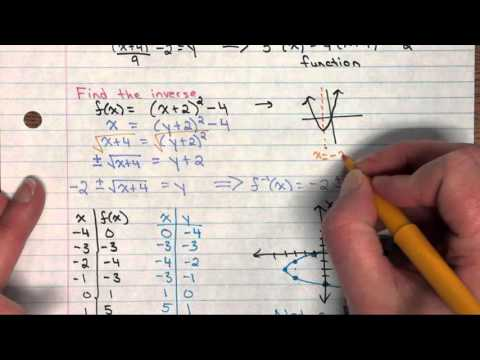 Inverses of Square Root and Quadratic