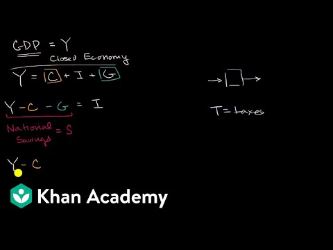 National savings and investment | APⓇ Macroeconomics | Khan Academy