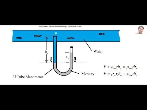 Manometer and Pressure measurement
