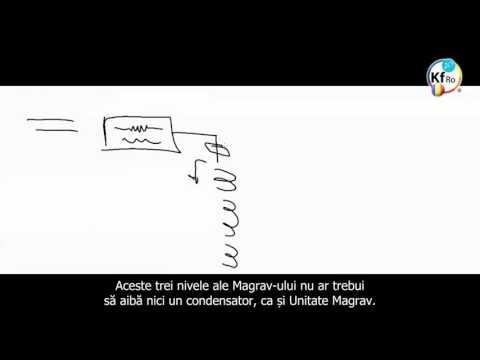 Magrav independent - actualizare schema