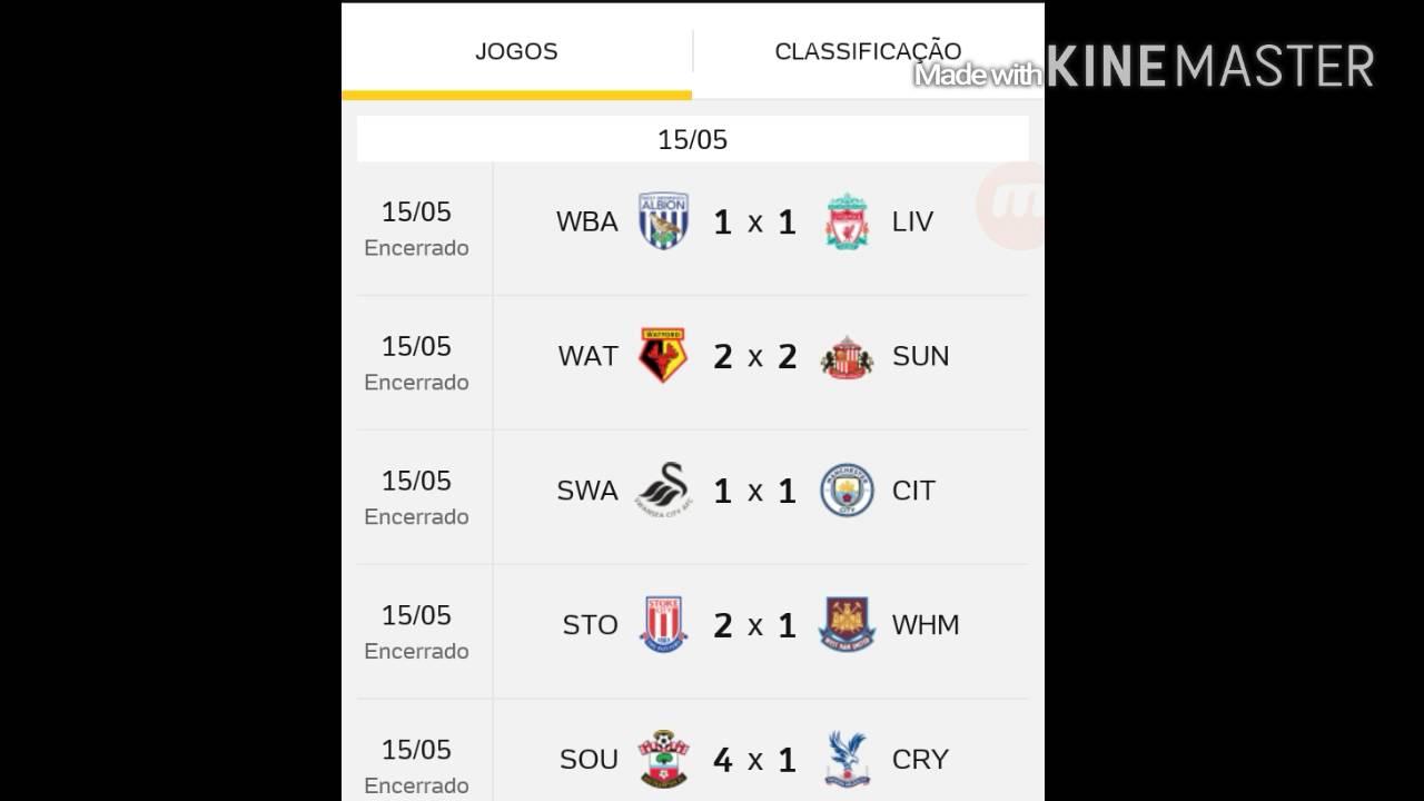Tabela E Classifica 231 227 O Liga Inglesa Liga Espanhola E
