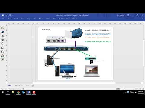 VLANs: Why And How To Setup Using A Netgear Switch And Ubiquiti USG