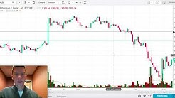Bitcoin | Stop Losses