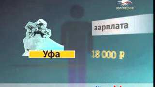 'ПРОФЕССИЯ' Бухгалтер(Для Экономического Бизнес Колледжа. http://www.biscol.ru., 2013-10-21T11:39:51.000Z)