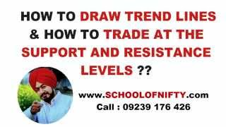 How to draw trendlines - Support and Resistance in Stock Markets