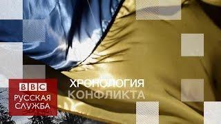 Хронология конфликта на Украине - BBC Russian
