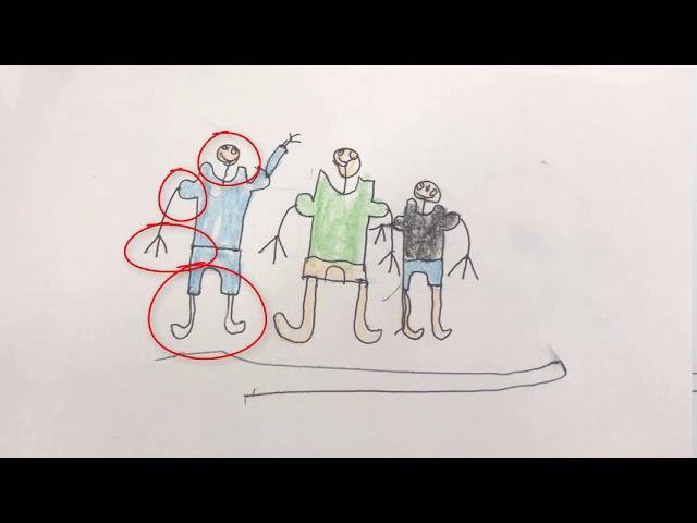 Qué significa el dibujo de la familia de un niño de 7 años | Psicología Práctica | Interpretación