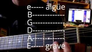 Stand bye Me - Riffs - Guitare