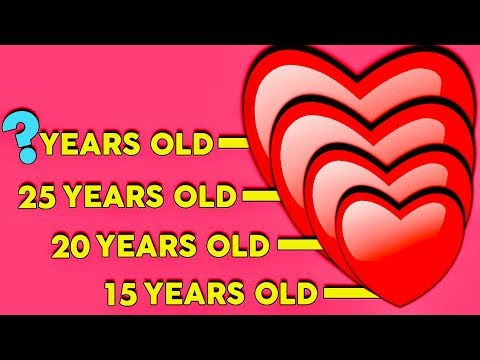 what age will u start dating quiz