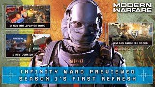 Modern Warfare: The *NEW Season 1 REFRESH* (New Maps, New Operator & More Previewed)