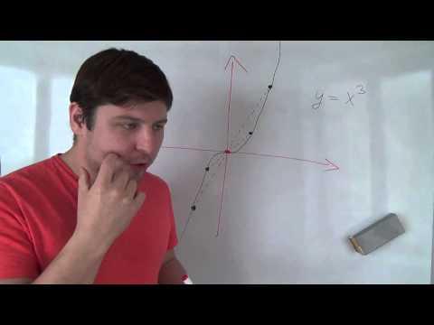 Алгебра 9 класс. Четность и нечетность функций