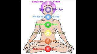 Healing & Balancing Chakra Meditation