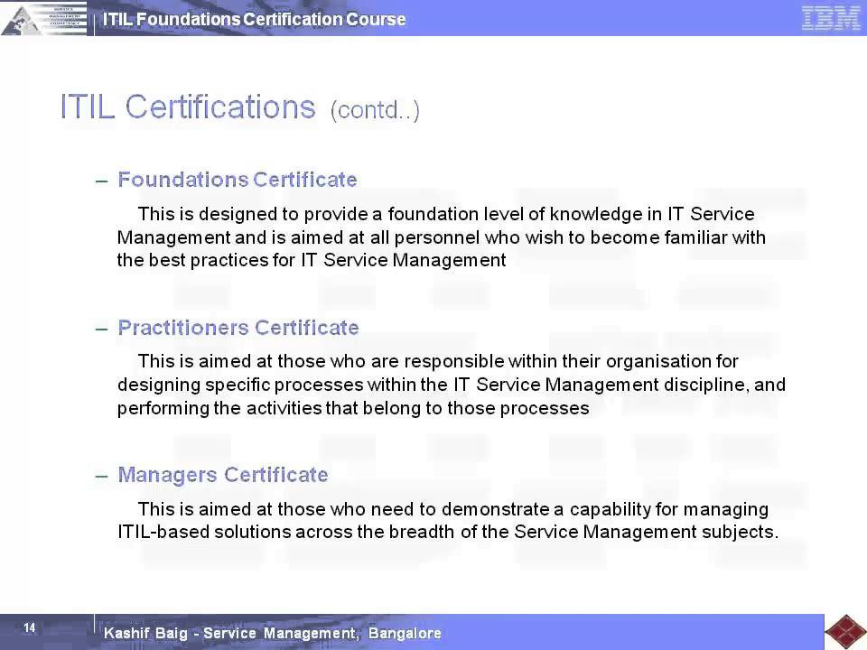 Itsm Framework And Processes 01 Youtube