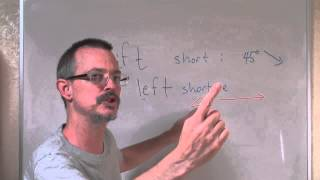 Q&A: LIFT vs LEFT: Pronunciation difference