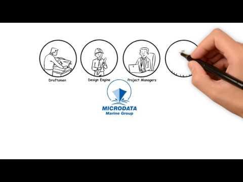 MicroData Marine Group
