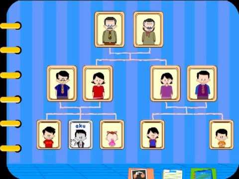 Mengenal Anggota Keluarga Dalam Bahasa Inggris Bersama Acel Youtube