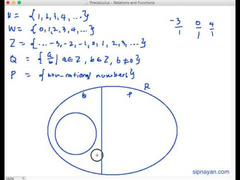 Precalculus 103 real number system youtube precalculus 103 real number system ccuart Gallery
