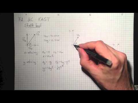 Fysikk 2 2c Kast Skrått Kast Teori
