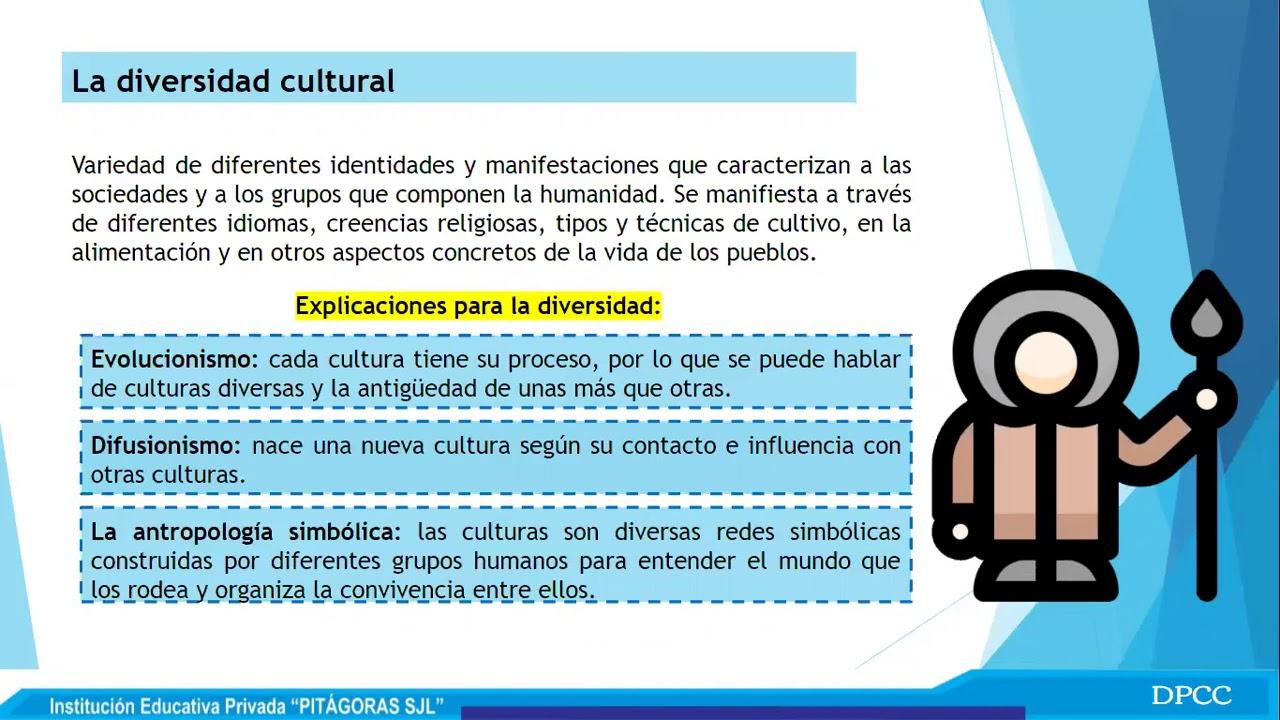 Pitagoras Sjl Pre Ii La Cultura Y La Diversidad Cultural Youtube