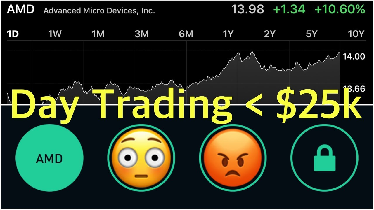Robinhood App Pattern Day Trader Day Trading Stocks With Less