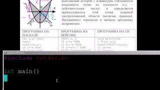 Егэ информатика С1. Программа Си
