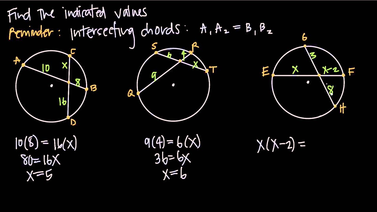 Intersecting Chords Of Circles Kristakingmath Youtube