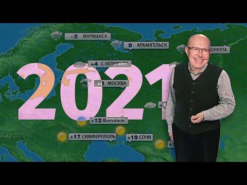 Прогнозы на 2021