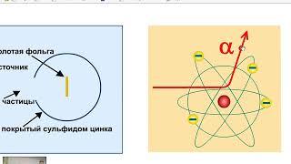 З-17. (4.1) 1-35 Радиоактивность. Альфа-, бета-, гамма-излучения. Реакции альфа- и бета-распада