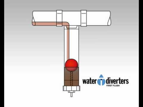 How First Flush Water Diverter Works Youtube