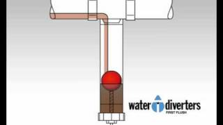 How First Flush Water Diverter Works