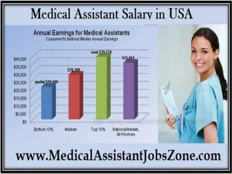 Salary requirement for a medical assistant?
