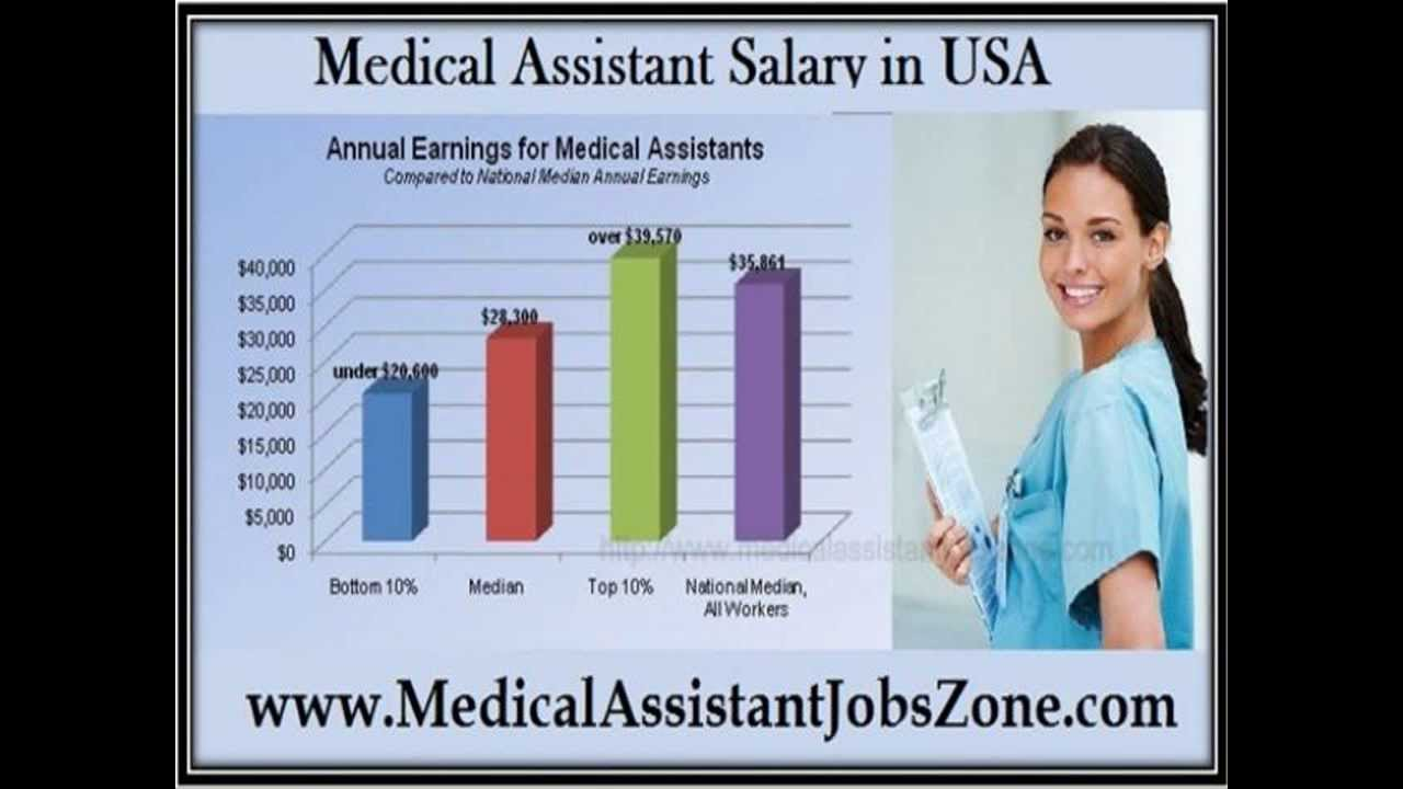 medical assistant job - Dorit.mercatodos.co