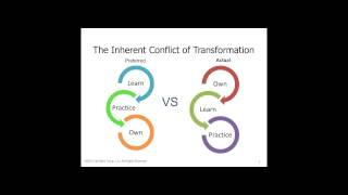 Leveraging People Systems in a Lean Transition