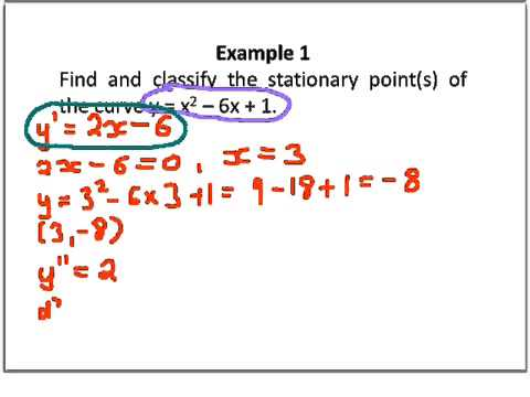 Find and Classify Stationary Points