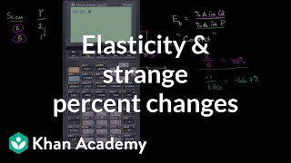 Elasticity and Strange Percent Changes