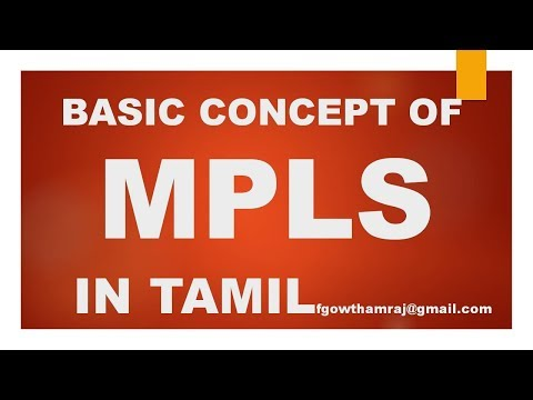 Basic concept of MPLS