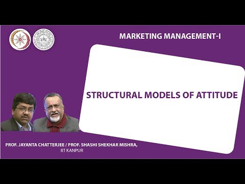 Structural Models Of Attitude