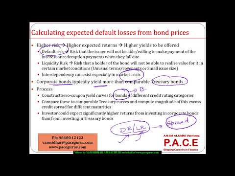 Corporate Debt and Credit Derivatives