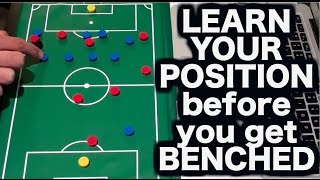 How to play midfield in soccer or football ► How to be a good midfielder in football or soccer