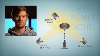 Die 3 Punkt Beleuchtung - Grundlagen der Lichtsetzung