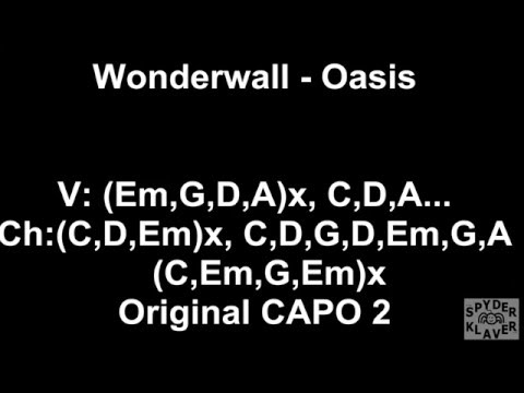 NO AUDIO - Wonderwall -  Oasis - Lyrics - Chords