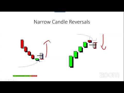 Orden de forex prorealtime trading