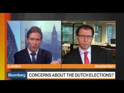 dutch election exit polls