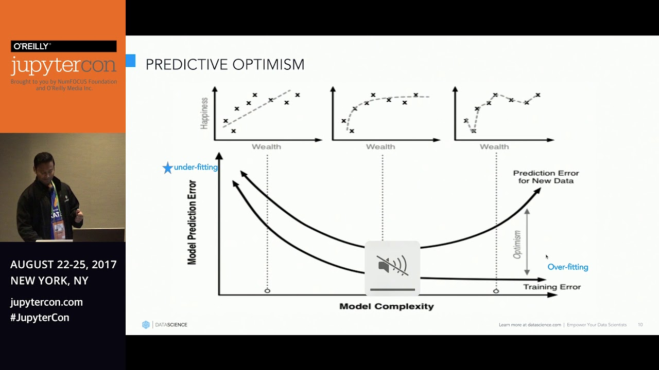 Image from Using Jupyter's Interactiveness to Build Better Predictive Models