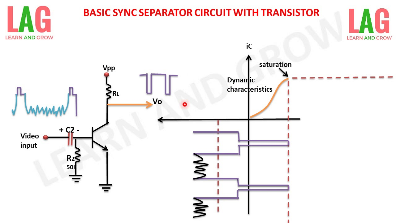 Basic Sync Separator Circuit With Transistor ह न द Learn A