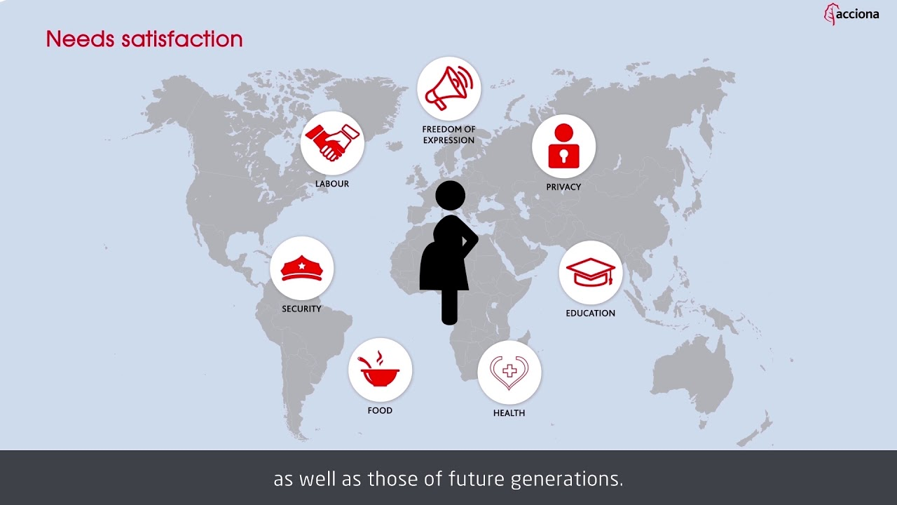 The future scenarios | Sustainability ACCIONA
