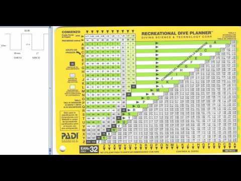 Manejo de Tabla EAN 32 Curso de Instructor Nitrox PADI