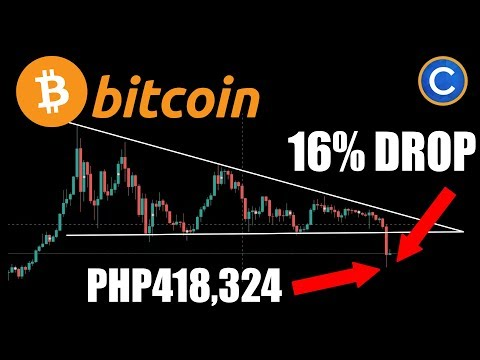 Bitcoin Price 16% Breakout BTC Trading Tips Philippines